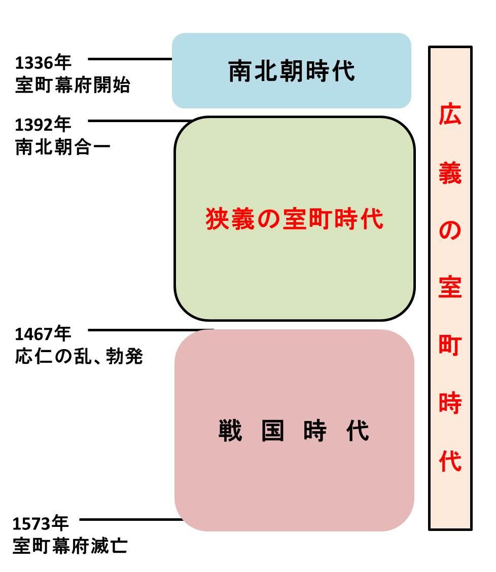muromachi.jpg